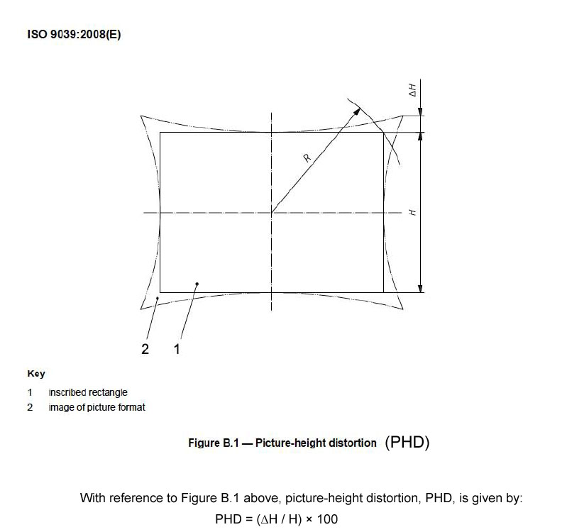Delightful The PHD Value Is Positive If The Corner Of The Image Format Boundary Is  Shifted Away From The Centre Of The Format (pincushion Distortion) And Is  Negative ...