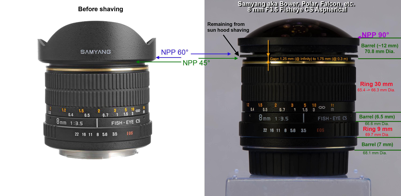 Samyang Fisheye Lens Short Review